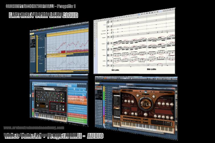 Orchestrazione Virtuale. Progetto 1: EastWest Composer Cloud